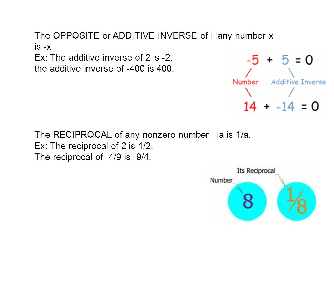 The OPPOSITE or ADDITIVE INVERSE of any number x is -x