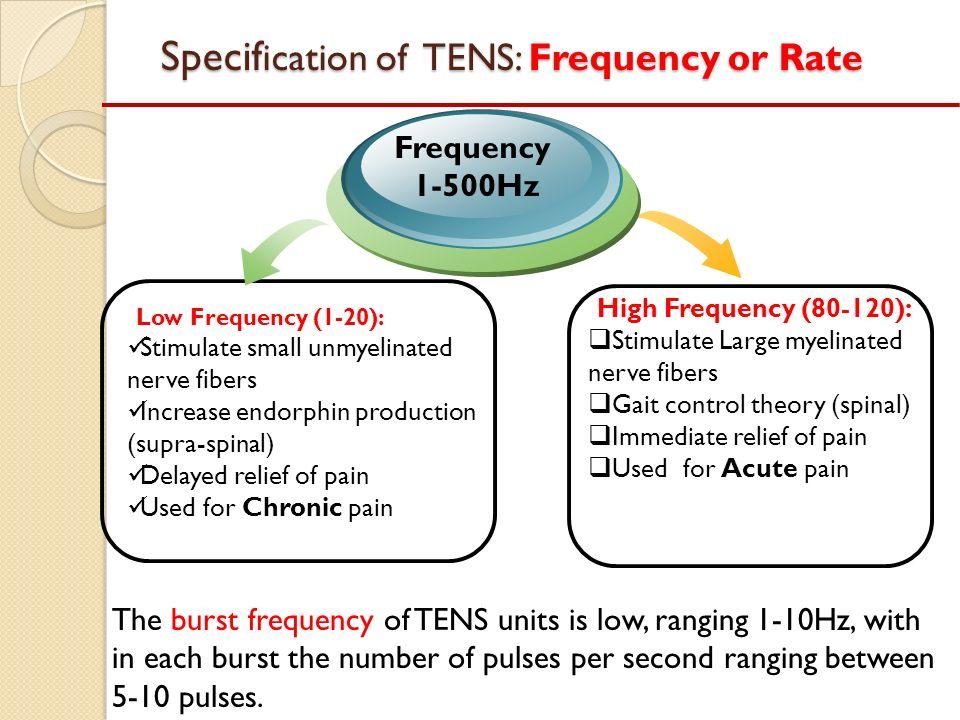 Transcutenous Electrical Nerve Stimulation (TENS) - ppt