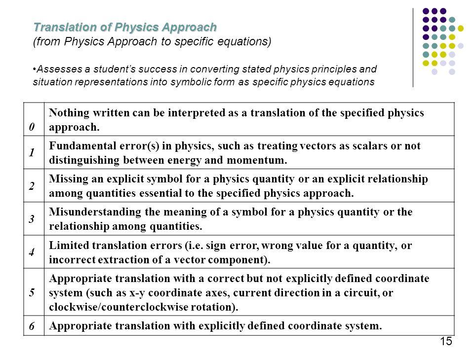 Physics Problem Solving Ppt Video Online Download