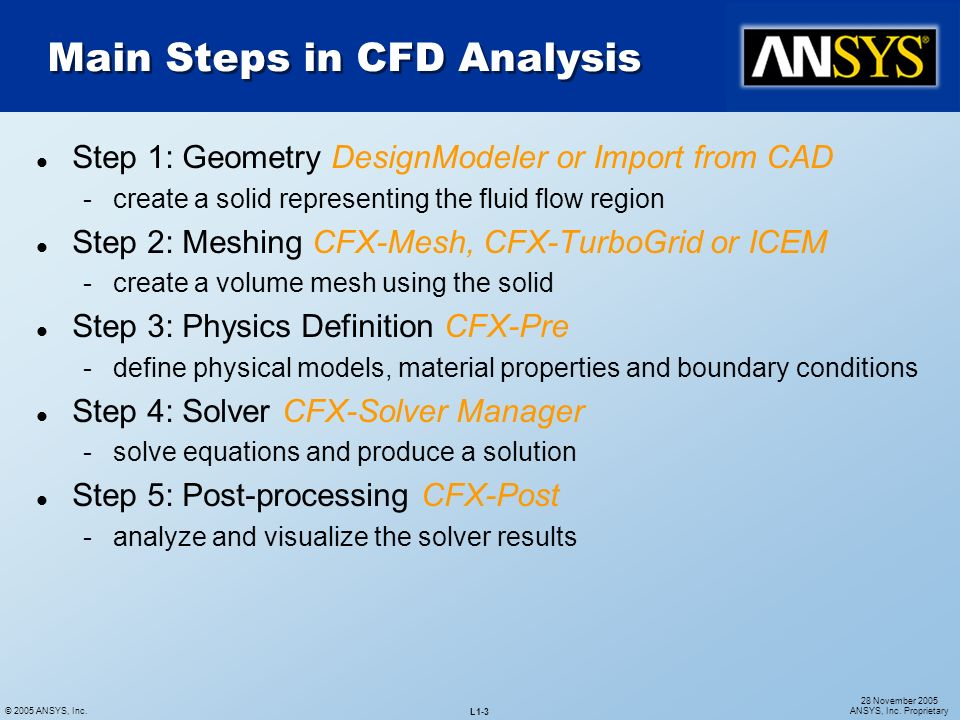 Armoured Vehicles Latin America ⁓ These Cfd Modelling Steps