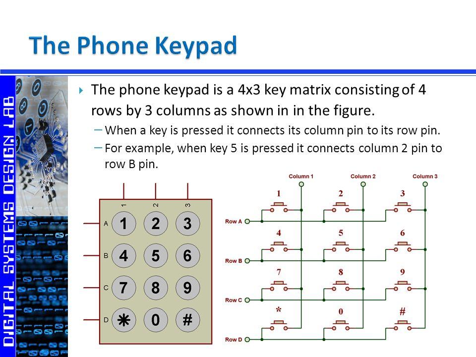 Digital Inputs Interfacing Keypad - ppt video online download