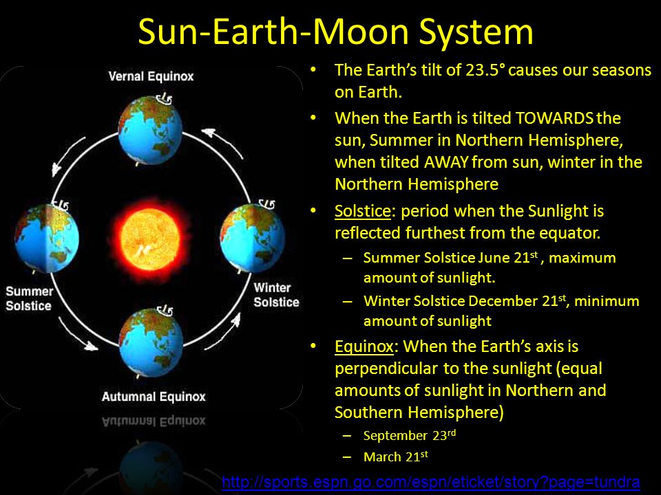 Our Moon Ppt Video Online Download