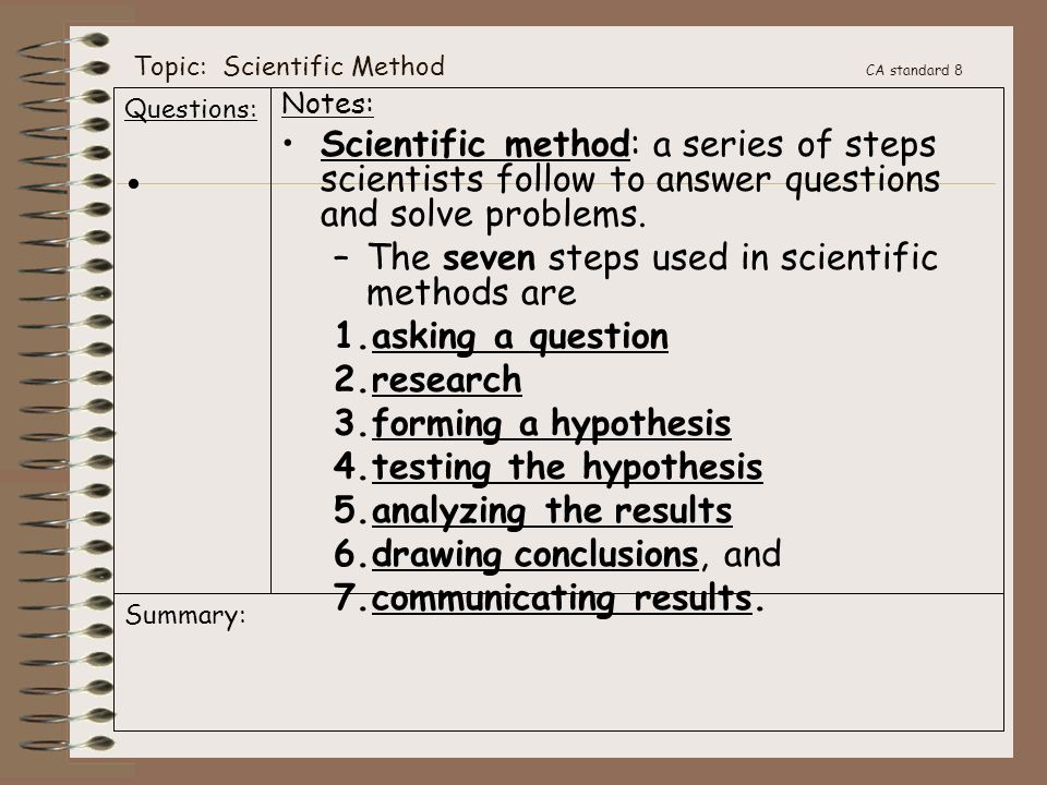 Analysis of the scientific method.