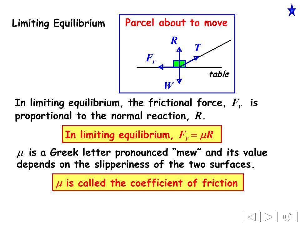 greek letter mew the coefficient of friction 1 ppt 22035 | m is called the coefficient of friction