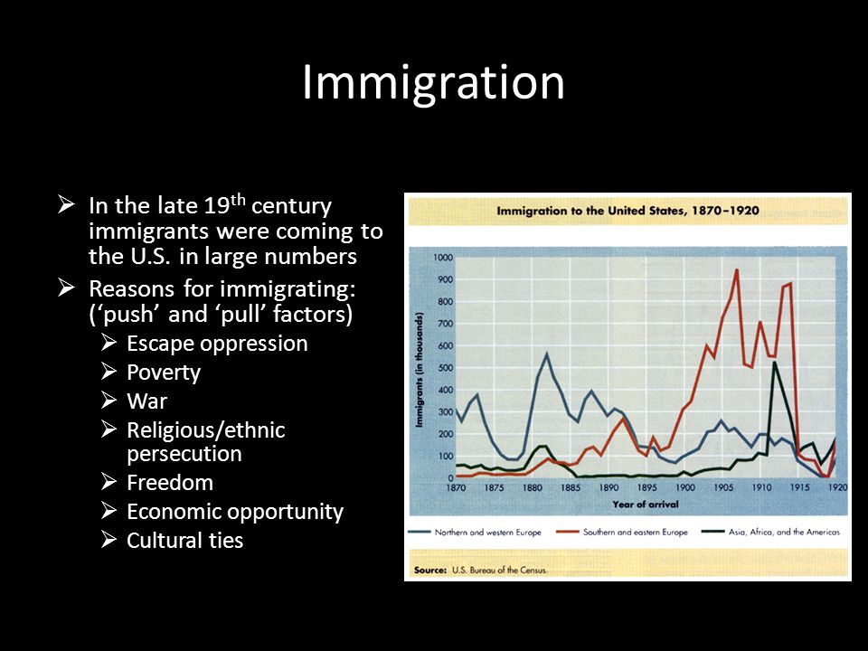 late 19th century immigration