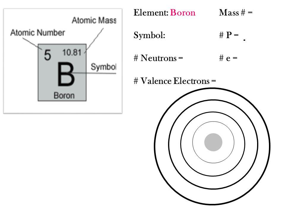 Atomic structure basic information ppt video online download 11 element boron mass symbol p neutrons e valence electrons ccuart Images