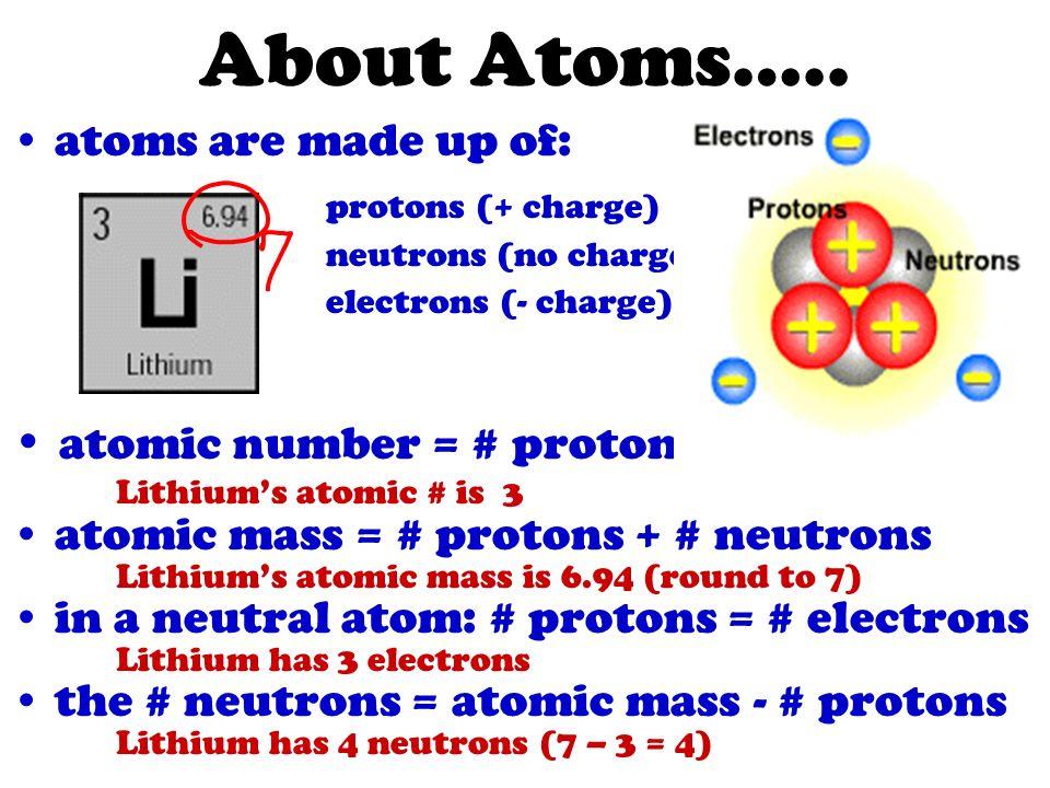 Atomic Structure Basic Information Ppt Video Online Download