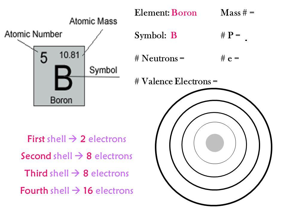 Electron Shell Diagram Boron Block And Schematic Diagrams
