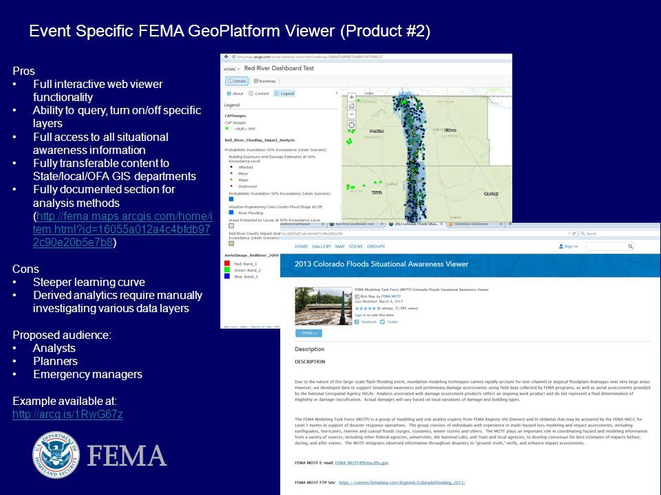 FEMA Region VIII GIS Common Operating Picture - ppt download