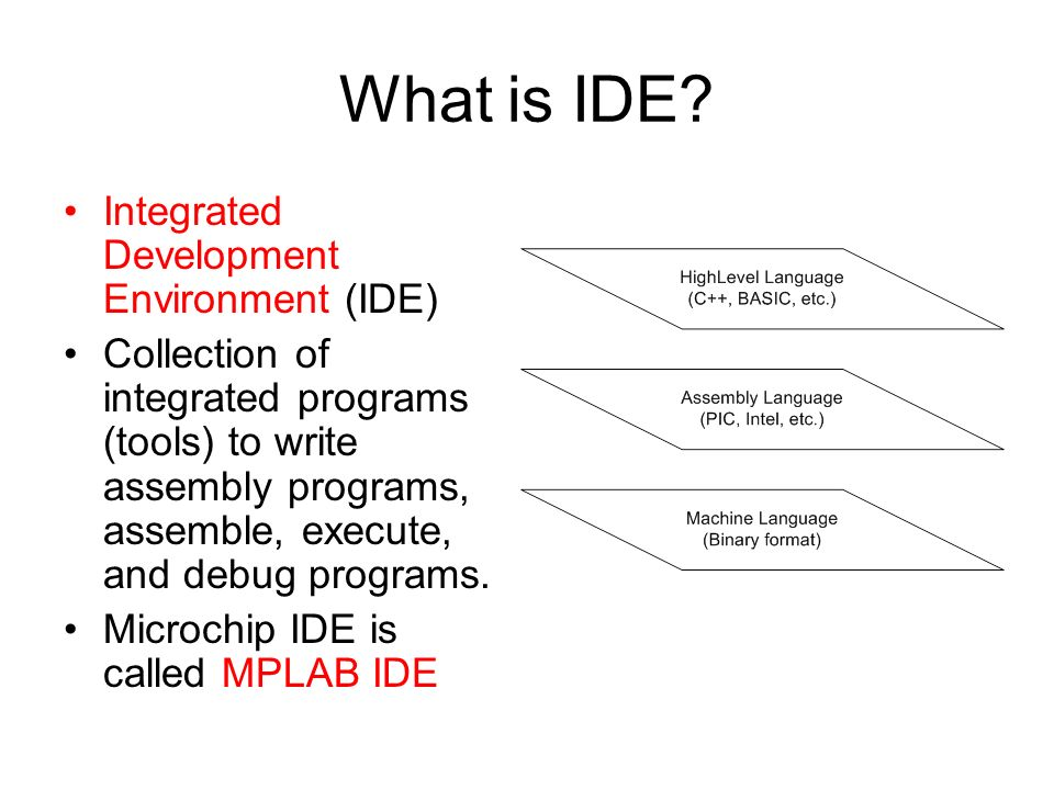 What is IDE Integrated Development Environment (IDE)