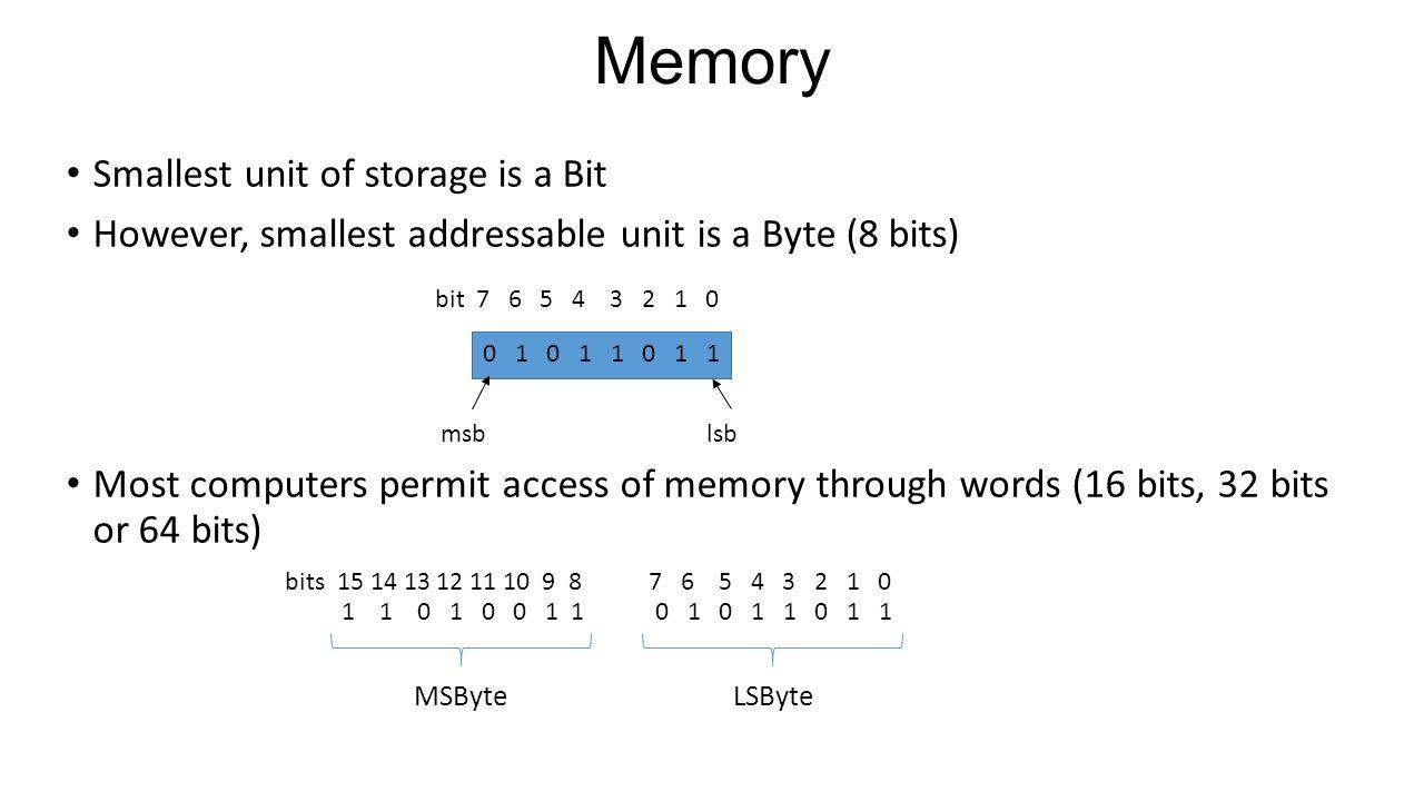 Memory Smallest unit of storage is a Bit  sc 1 st  SlidePlayer & Memory Smallest unit of storage is a Bit - ppt download