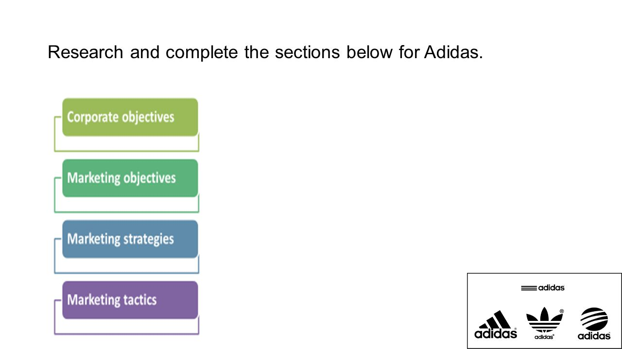strategies of adidas essay Key differences nike was founded and established in 1964 while adidas was founded and established in 1948 adidas is an older brand as compare to nike by the date of.