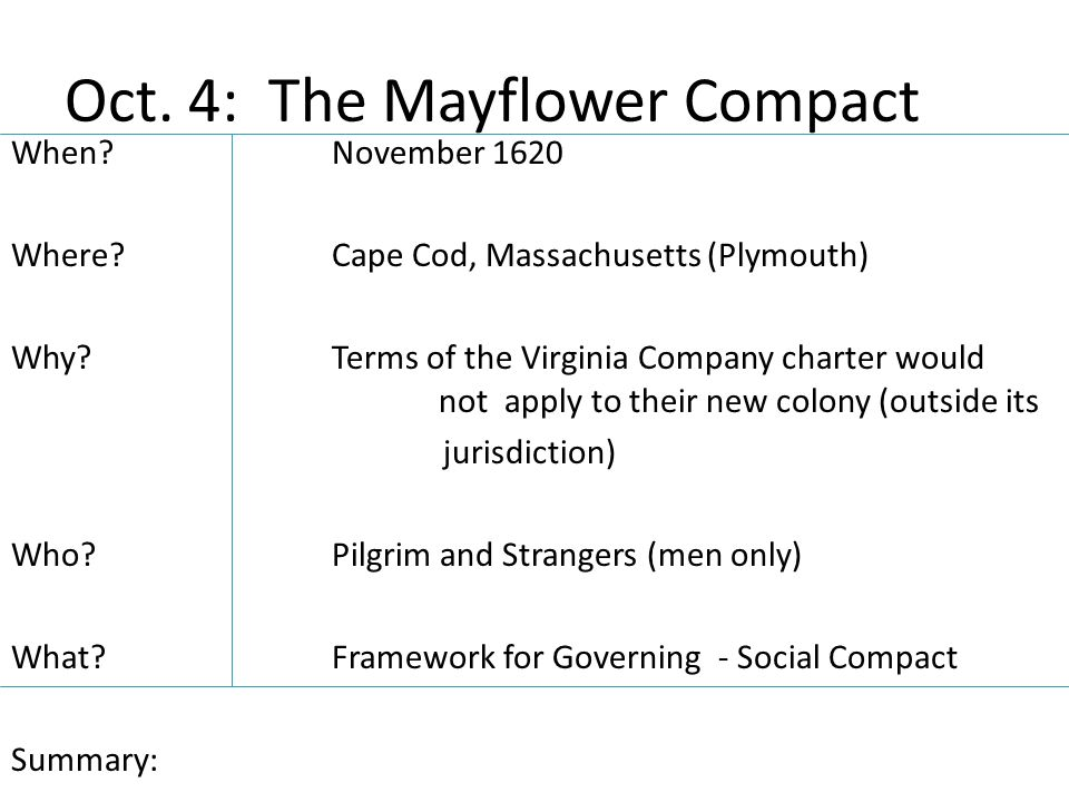 the mayflower summary