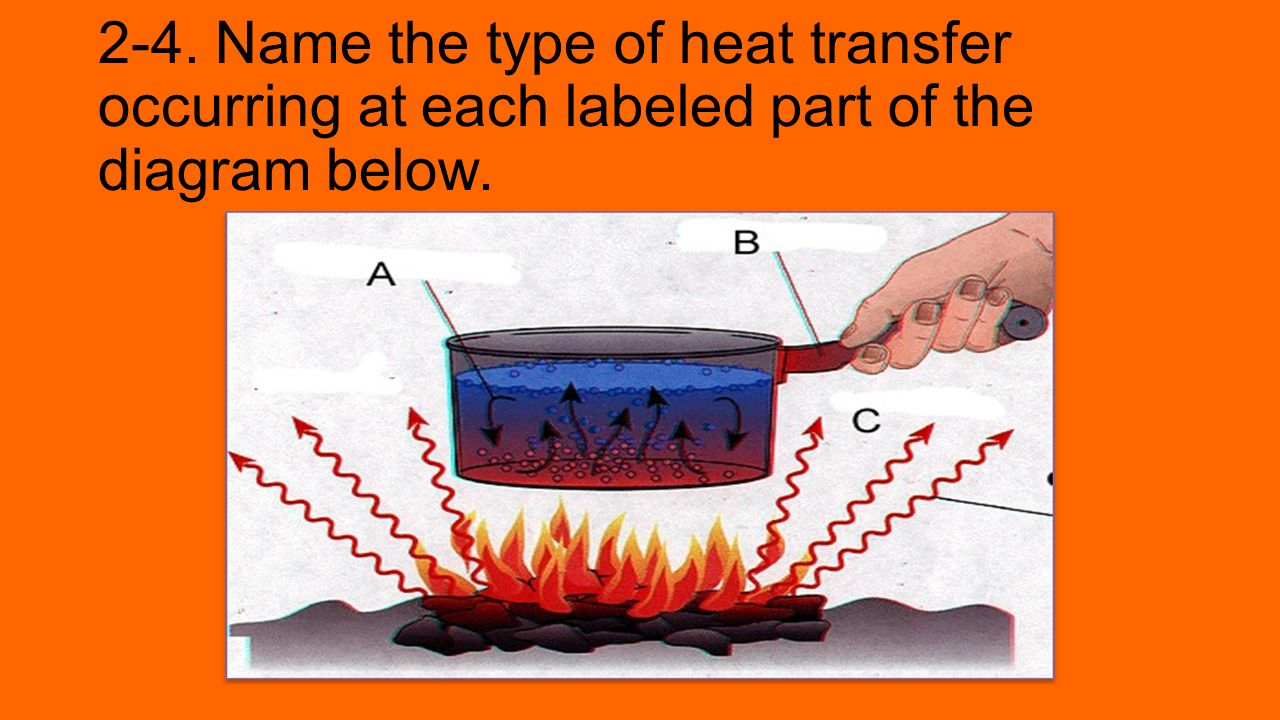 2 4.+Name+the+type+of+heat+transfer+occurring+at+each+labeled+part+of+the+diagram+below. heat quiz ppt download
