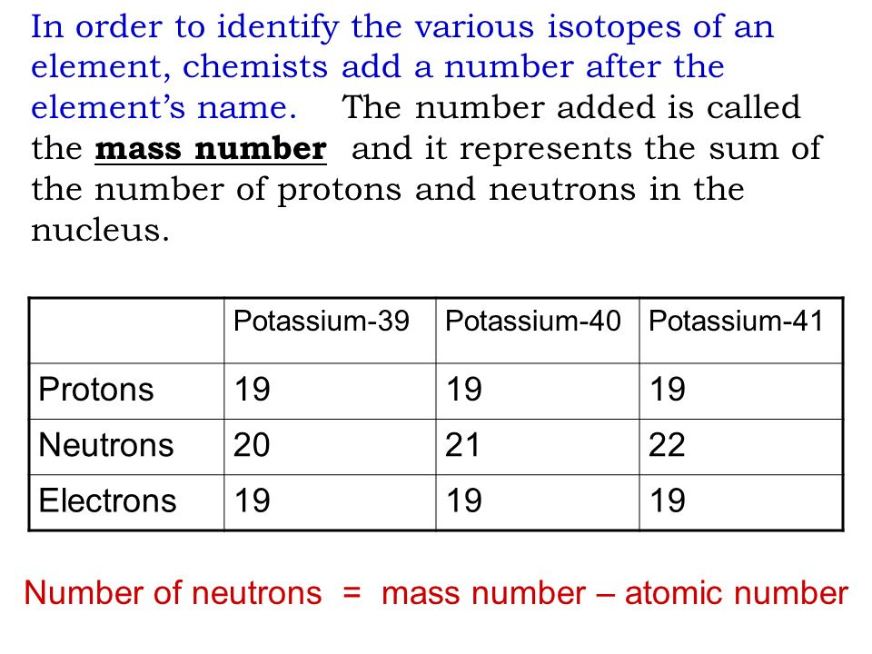 Potassium periodic table neutrons brokeasshome atomic structure basic periodic table ppt urtaz Choice Image