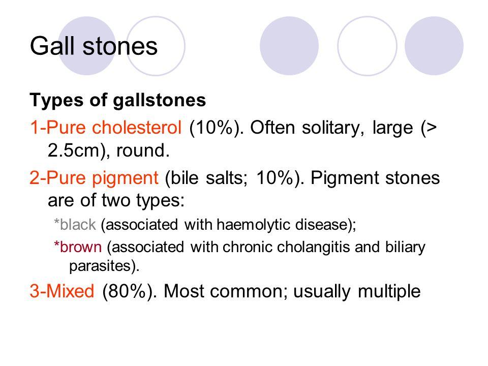 Gall bladder  - ppt video online download