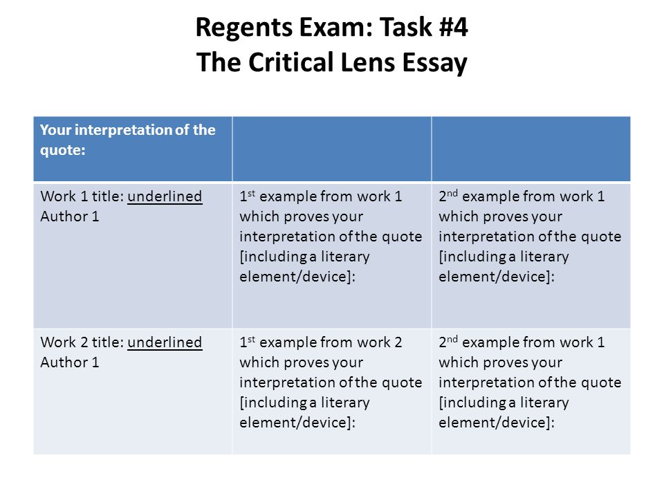English Essay Sample Regents Exam Task  The Critical Lens Essay The Benefits Of Learning English Essay also Proposal For An Essay Speak Laurie Halse Anderson  Ppt Video Online Download English Essay Samples