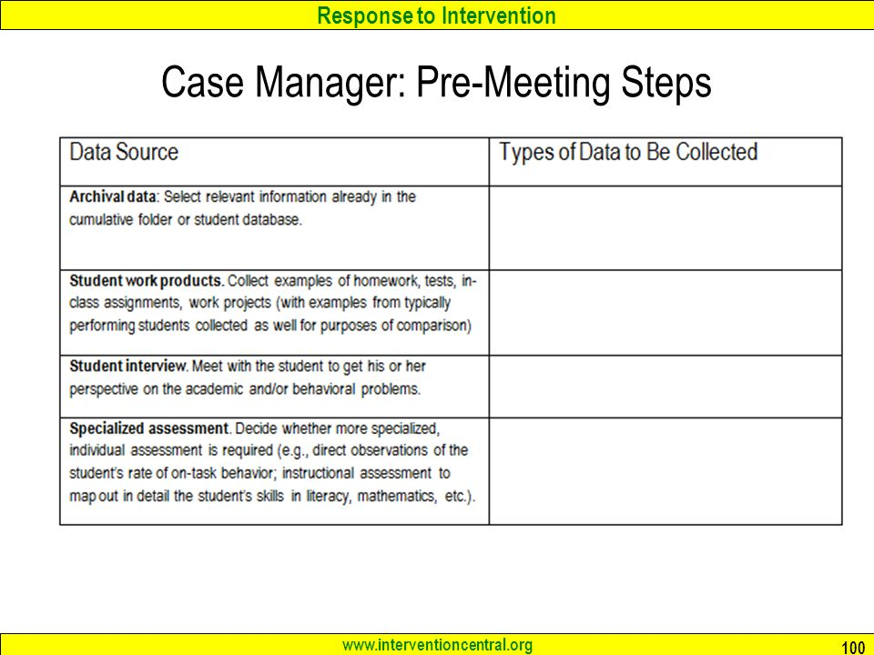 Case Manager: Pre-Meeting Steps