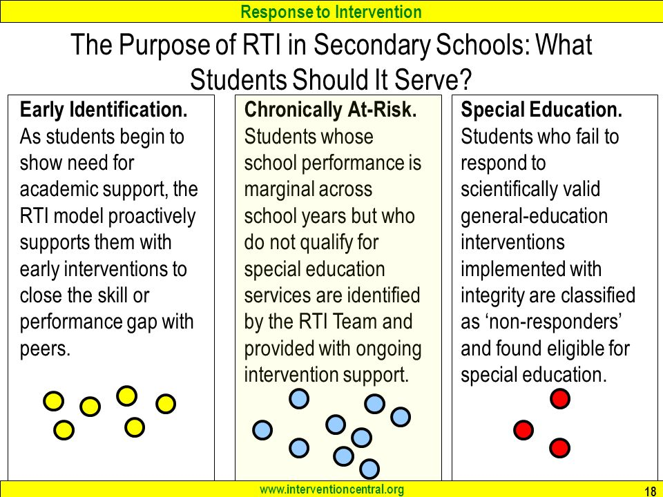 The Purpose of RTI in Secondary Schools: What Students Should It Serve
