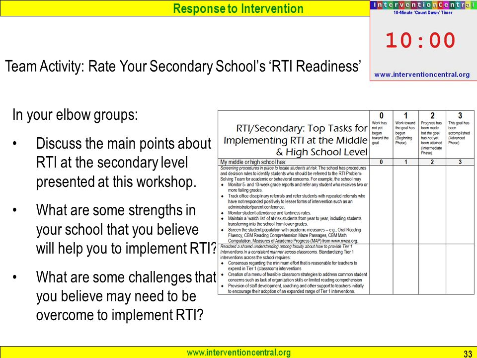 Team Activity: Rate Your Secondary School's 'RTI Readiness'