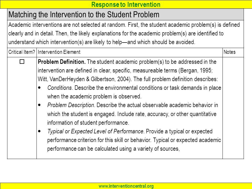 Matching the Intervention to the Student Problem