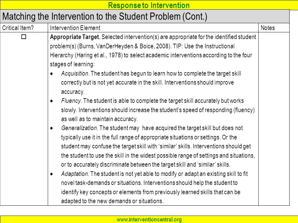 Matching the Intervention to the Student Problem (Cont.)