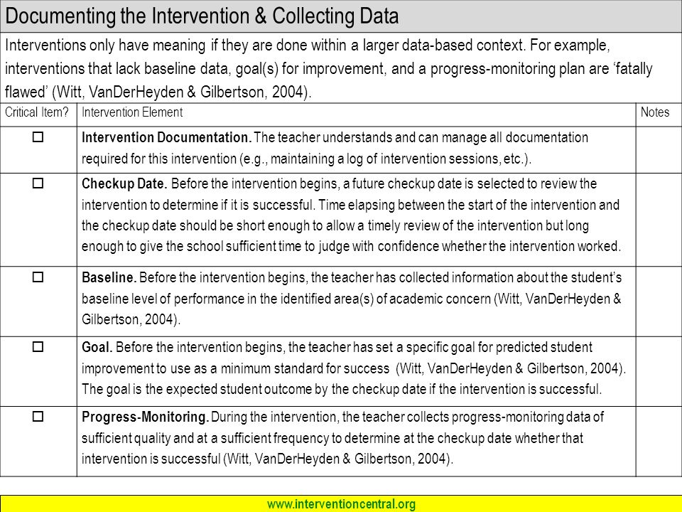 Documenting the Intervention & Collecting Data