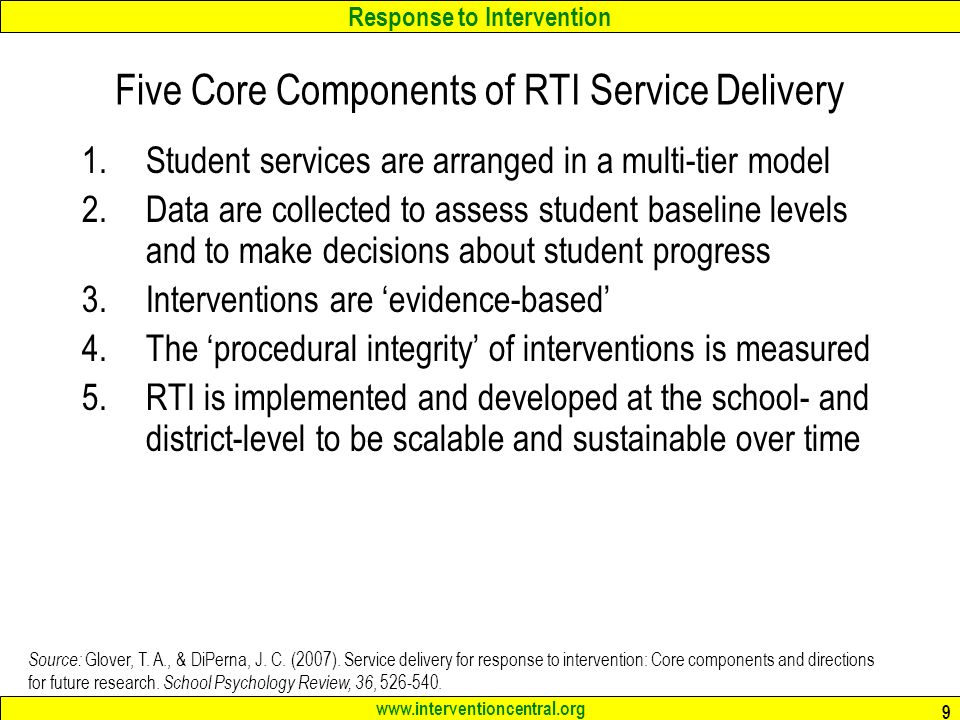 Five Core Components of RTI Service Delivery