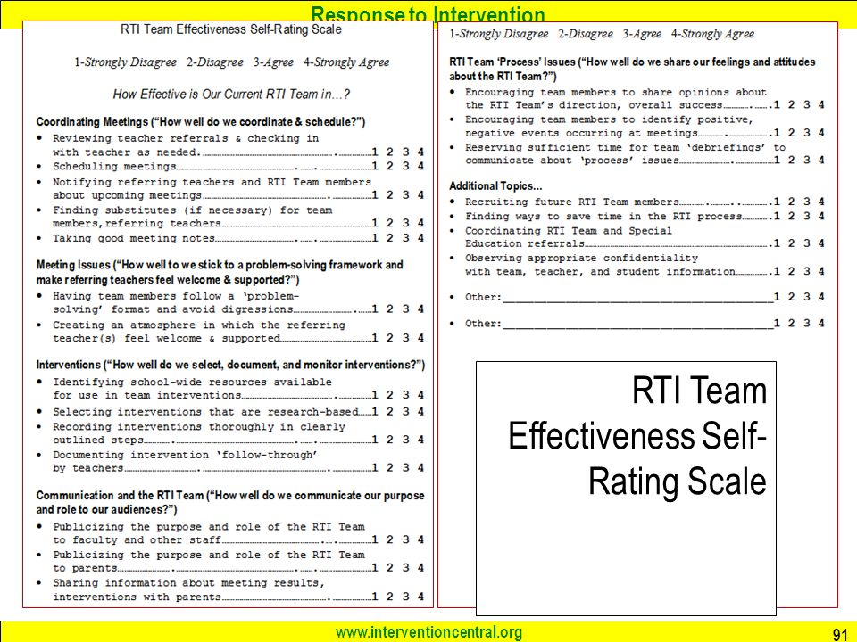 RTI Team Effectiveness Self-Rating Scale