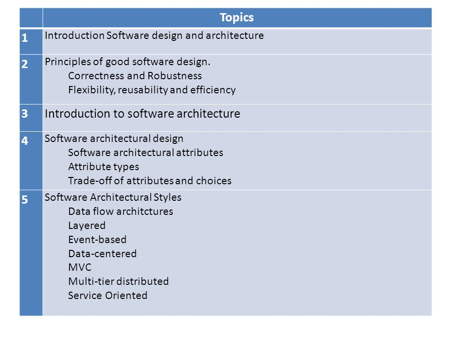 Cse 303 Software Design And Architecture Ppt Download