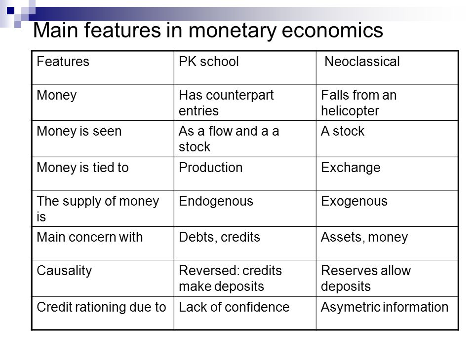 features of money in economics