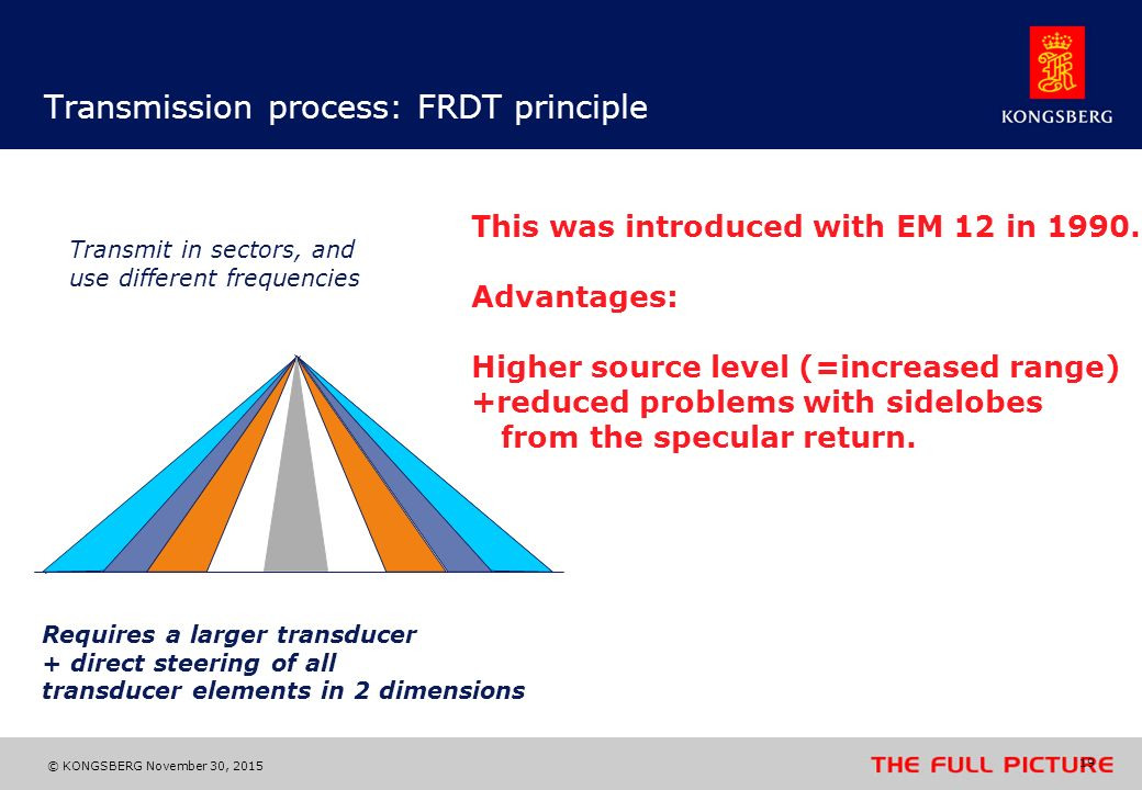 Transmission process: FRDT principle