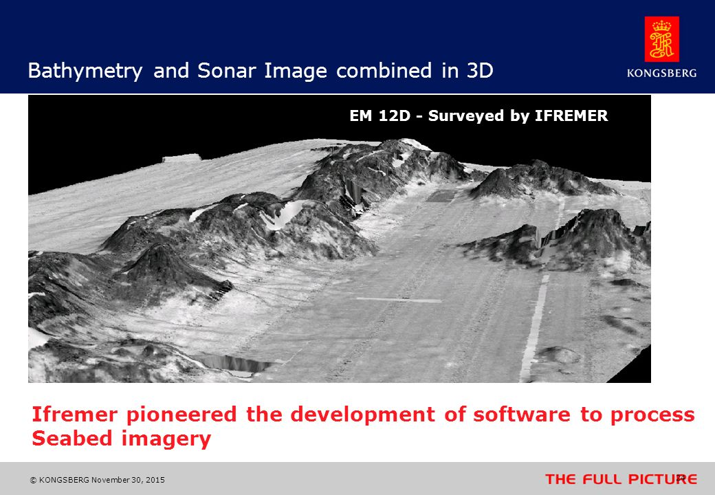 Bathymetry and Sonar Image combined in 3D