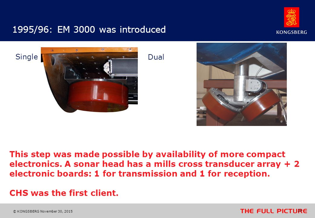 1995/96: EM 3000 was introduced Single. Dual. This step was made possible by availability of more compact.