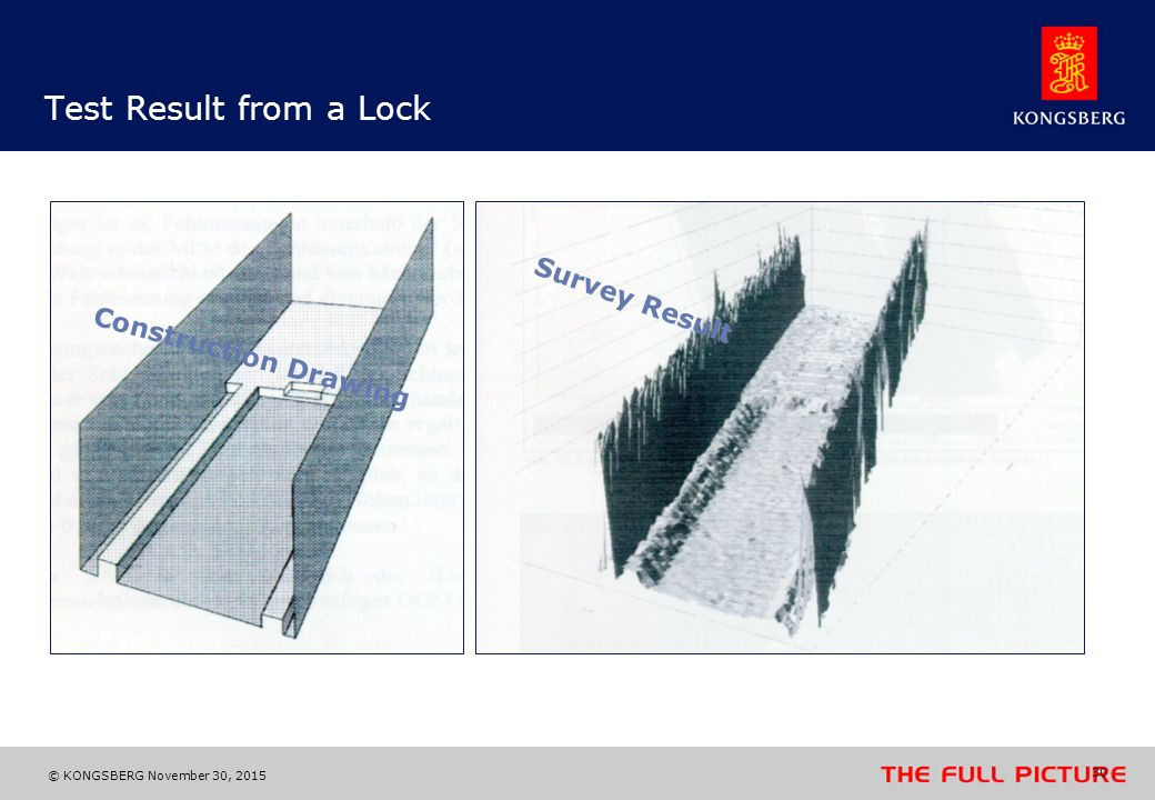 Test Result from a Lock Survey Result Construction Drawing