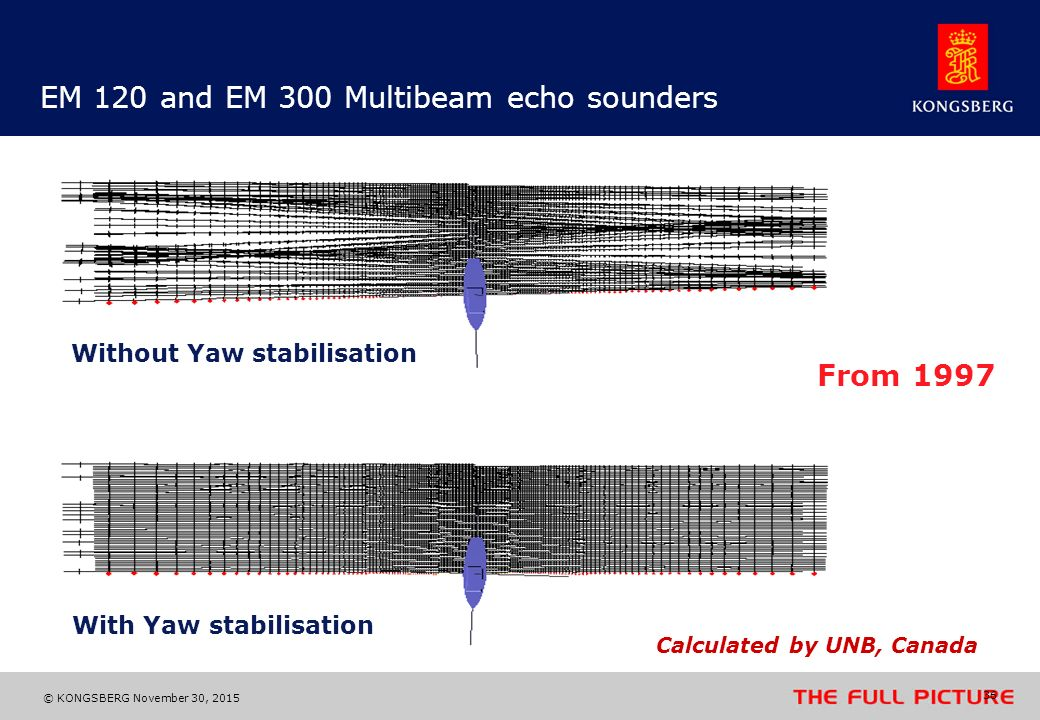 EM 120 and EM 300 Multibeam echo sounders