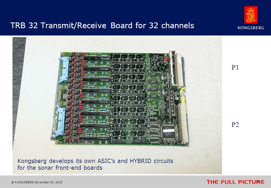 TRB 32 Transmit/Receive Board for 32 channels