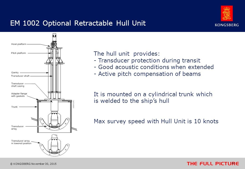 EM 1002 Optional Retractable Hull Unit