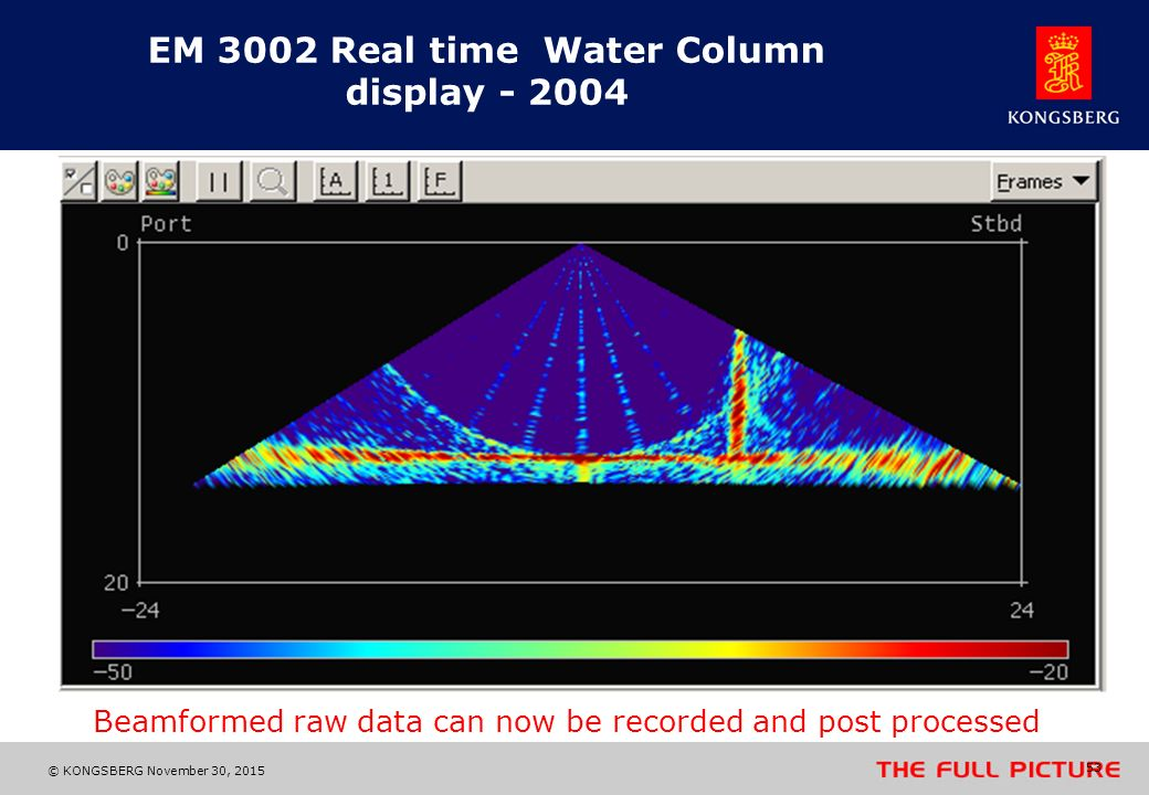 Beamformed raw data can now be recorded and post processed