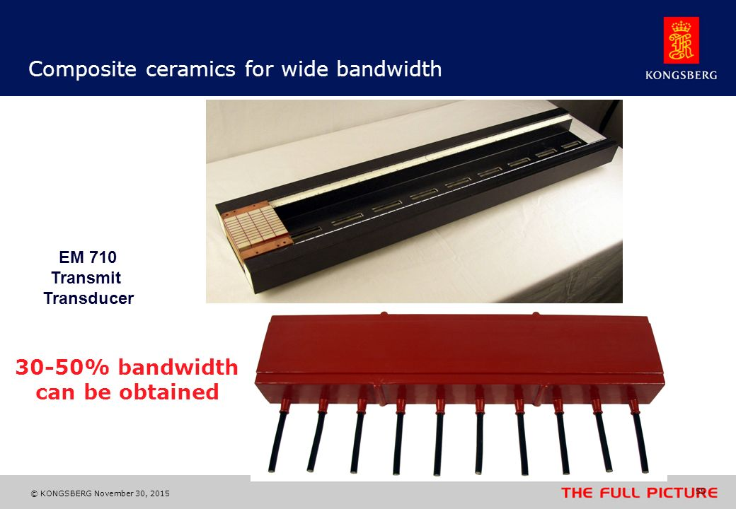 Composite ceramics for wide bandwidth