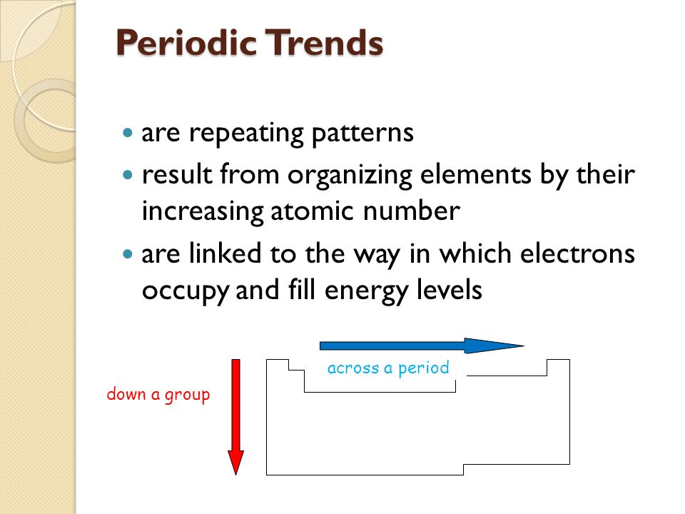 Elements and the periodic table ppt video online download elements and the periodic table 2 periodic urtaz Gallery