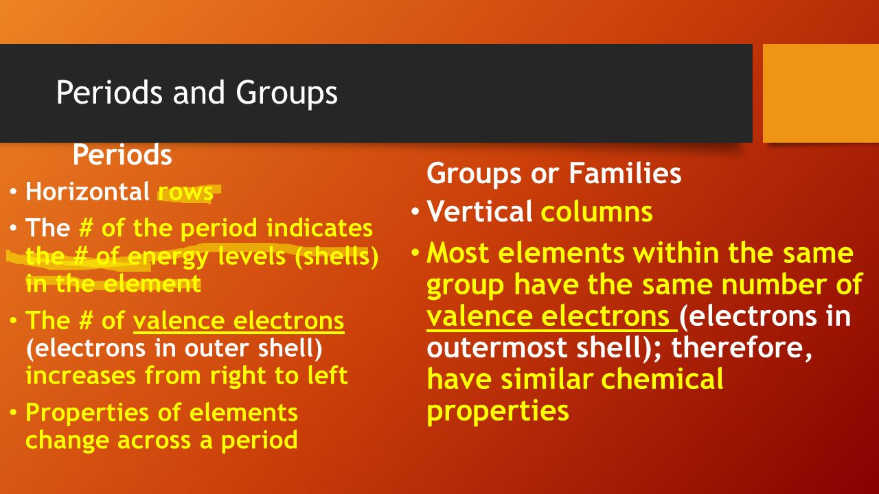 Aim how are elements organized in the periodic table ppt download history of the periodic table 3 periods and groups periods groups or families vertical columns urtaz Image collections