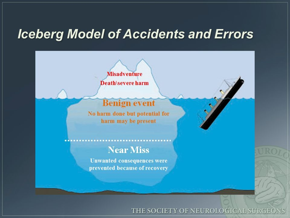 Disclosure Of Medical Errors And Risk Management Ppt