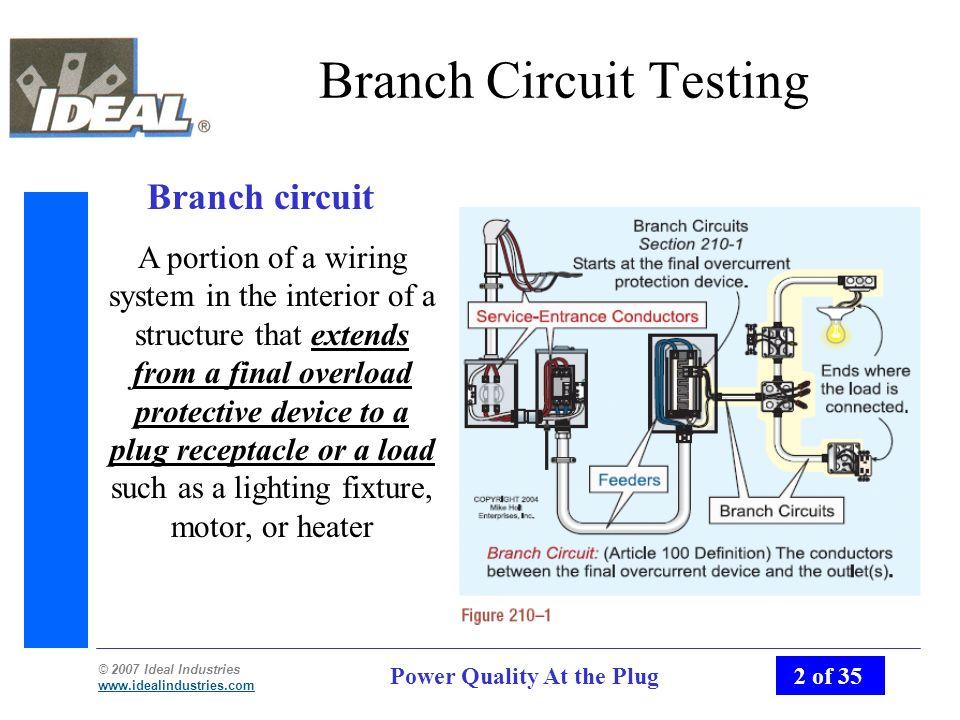 power quality at the plug power quality at the plug ppt video rh slideplayer com Electrical Branch Circuit Motor Branch Circuit