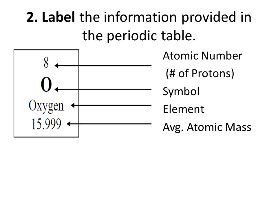 Chemistry 101 answers ppt download label the information provided in the periodic table urtaz Images
