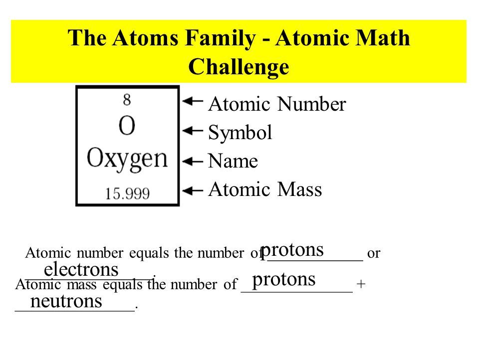 Complete Atomic Structure Graphic Organizer Ppt Download