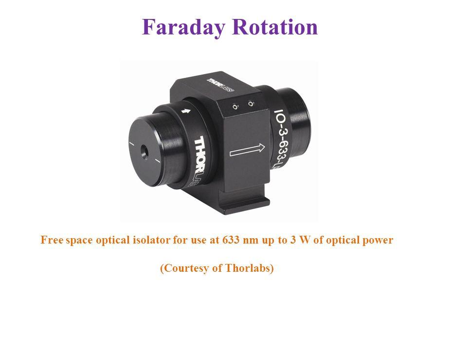 Acousto-Optic Modulators - ppt download