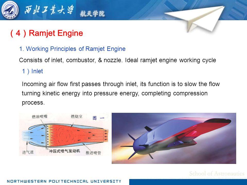 Lecture 2 Missile & Rocket - ppt download