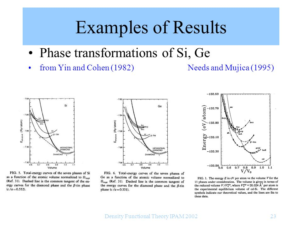 Density Functional Theory Richard M  Martin University of