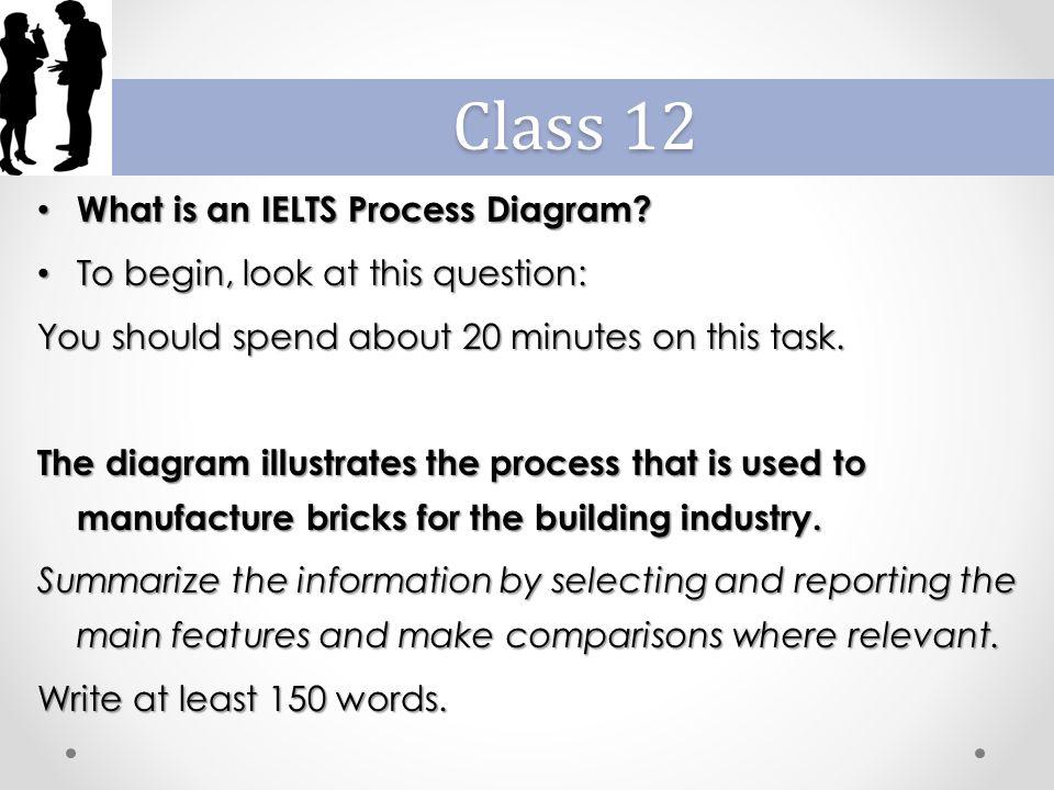 Class 12 lesson 3 ielts process diagram it is less common in the class 12 what is an ielts process diagram ccuart Choice Image